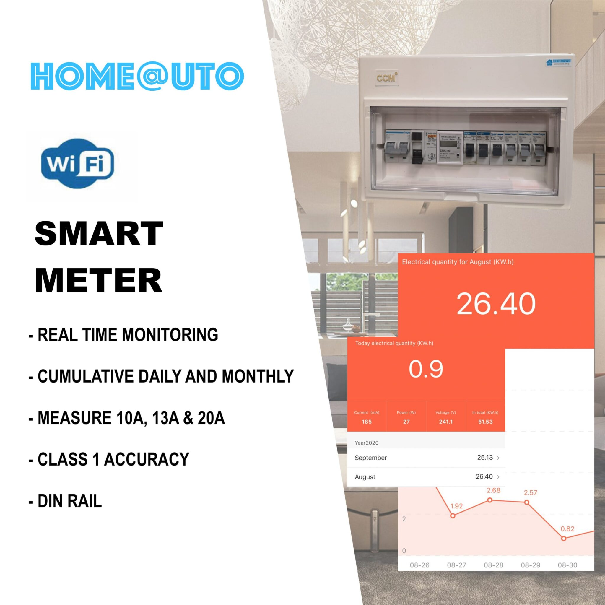 WIFI SMART POWER METER DISTRIBUTION BOX